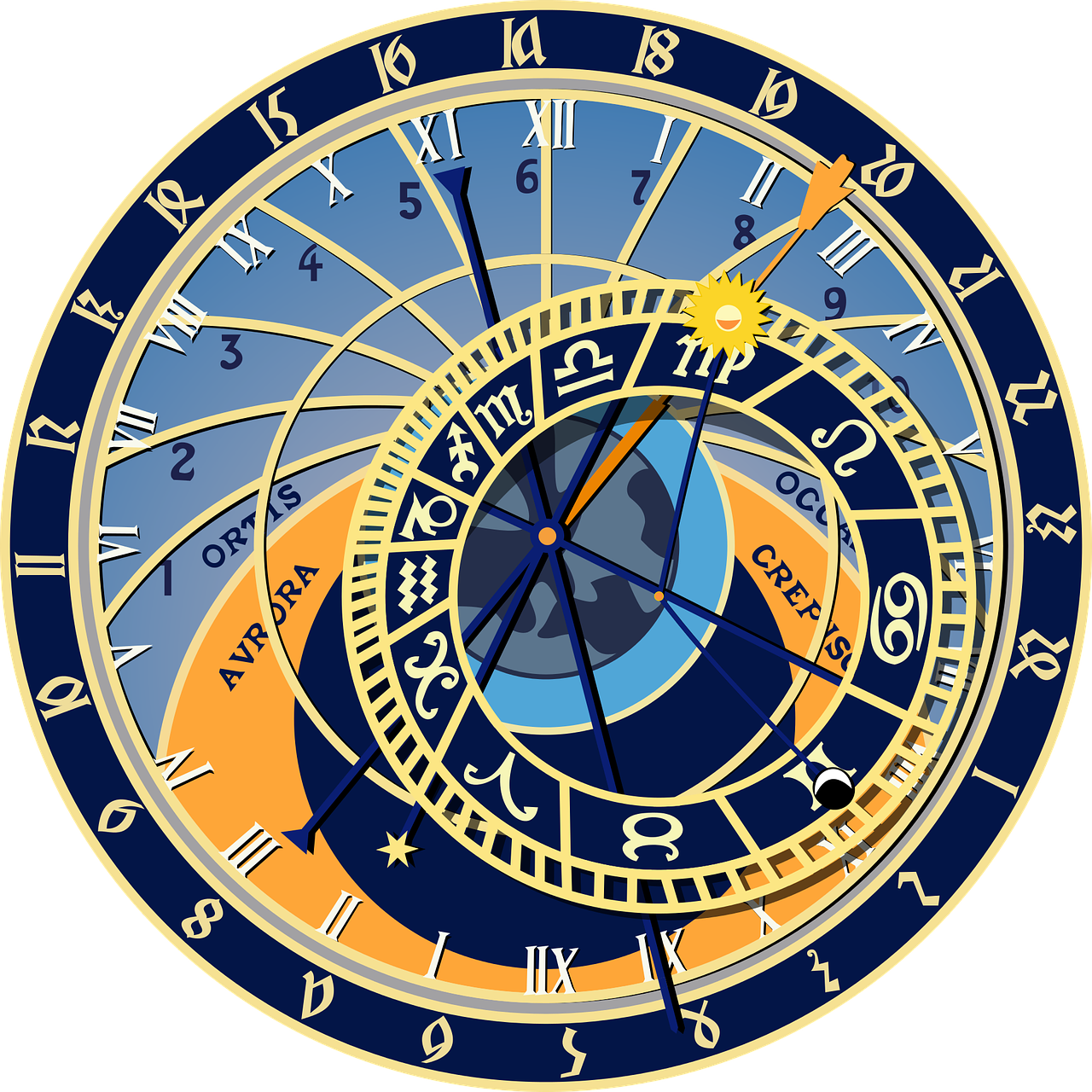 Retrograde Venus In Natal Chart - Astrology Bits